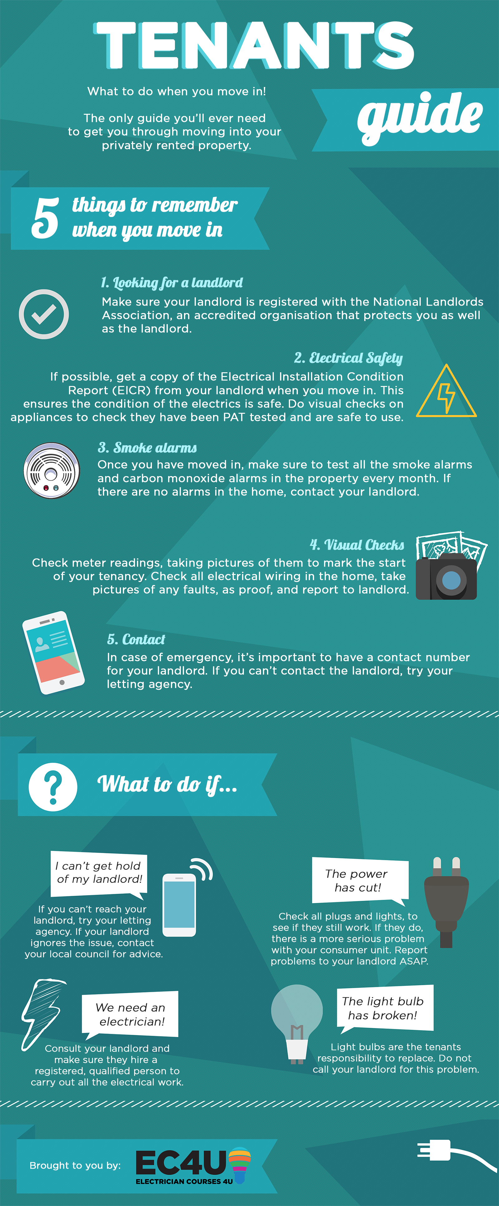 Infographic | Tenants: What to do when you move into your rental ...