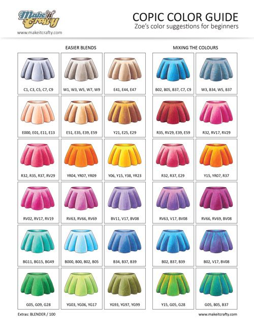 Make It Crafty Store Zoes Copic Color Guide For Beginners