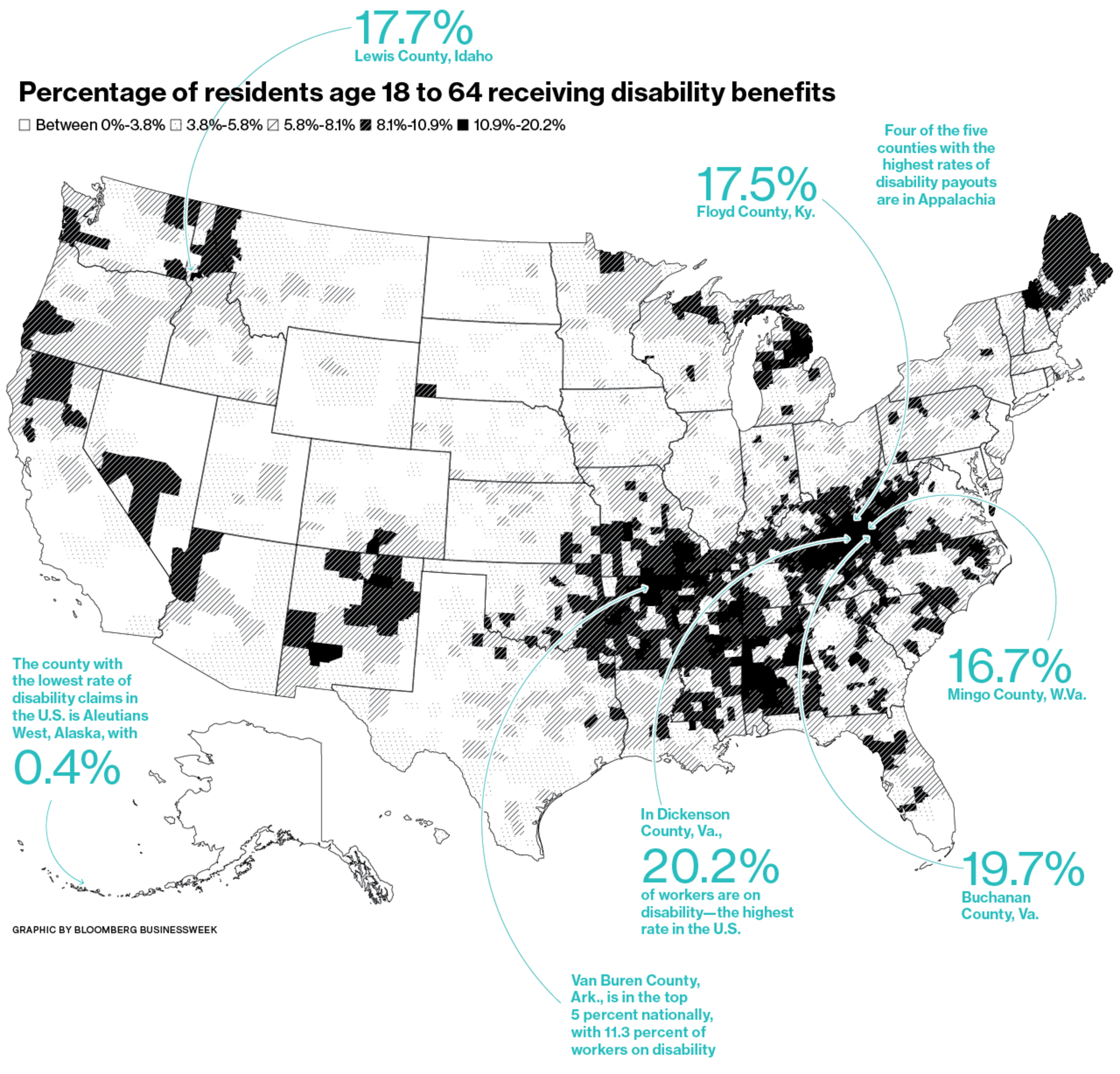 Disability Claims Are on the Rise, But Not for the Reason