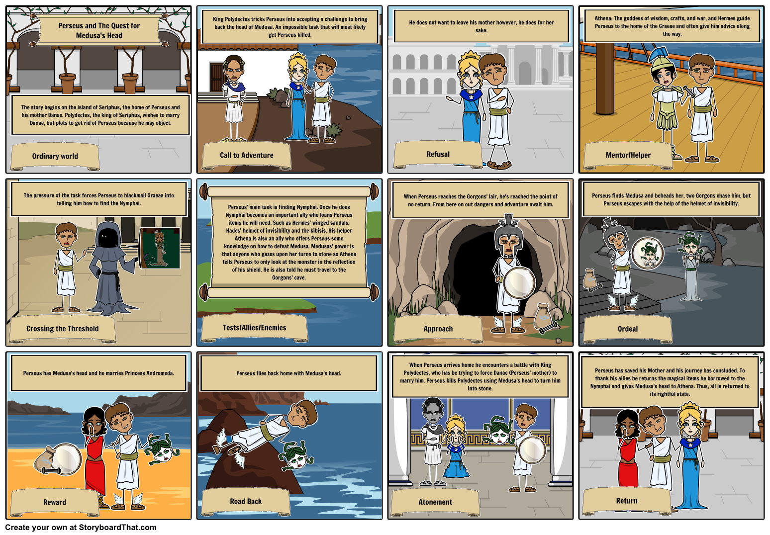 This Is A Story Board Made By By Rebeccaray Hero S Journey