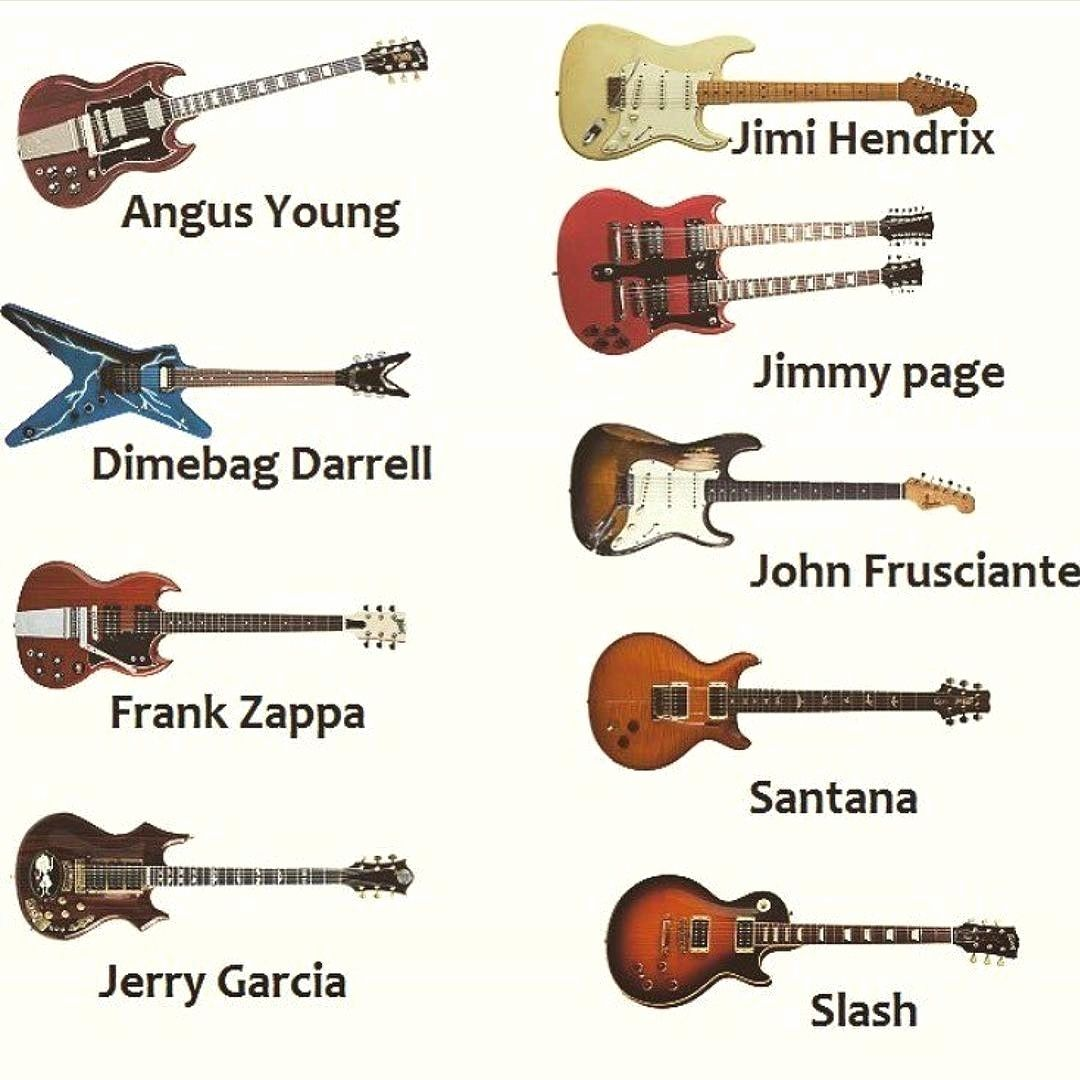 Which Is Your Favorite Guitar And Guitarist On The List Want To Shop For Guitars Tshirt You Need To Tap On Famous Guitars Best Guitar Players Guitar Tshirt