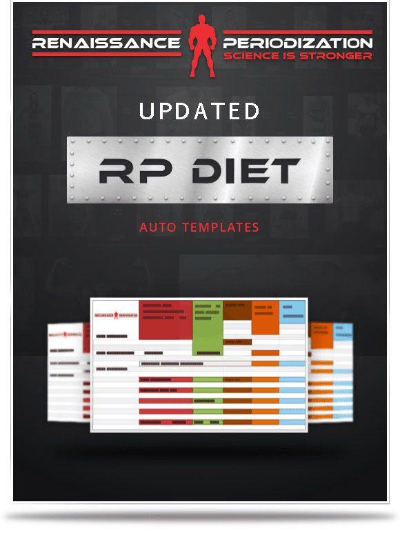 Rp Diet Template Female Ebook Bundle Renaissance Diet