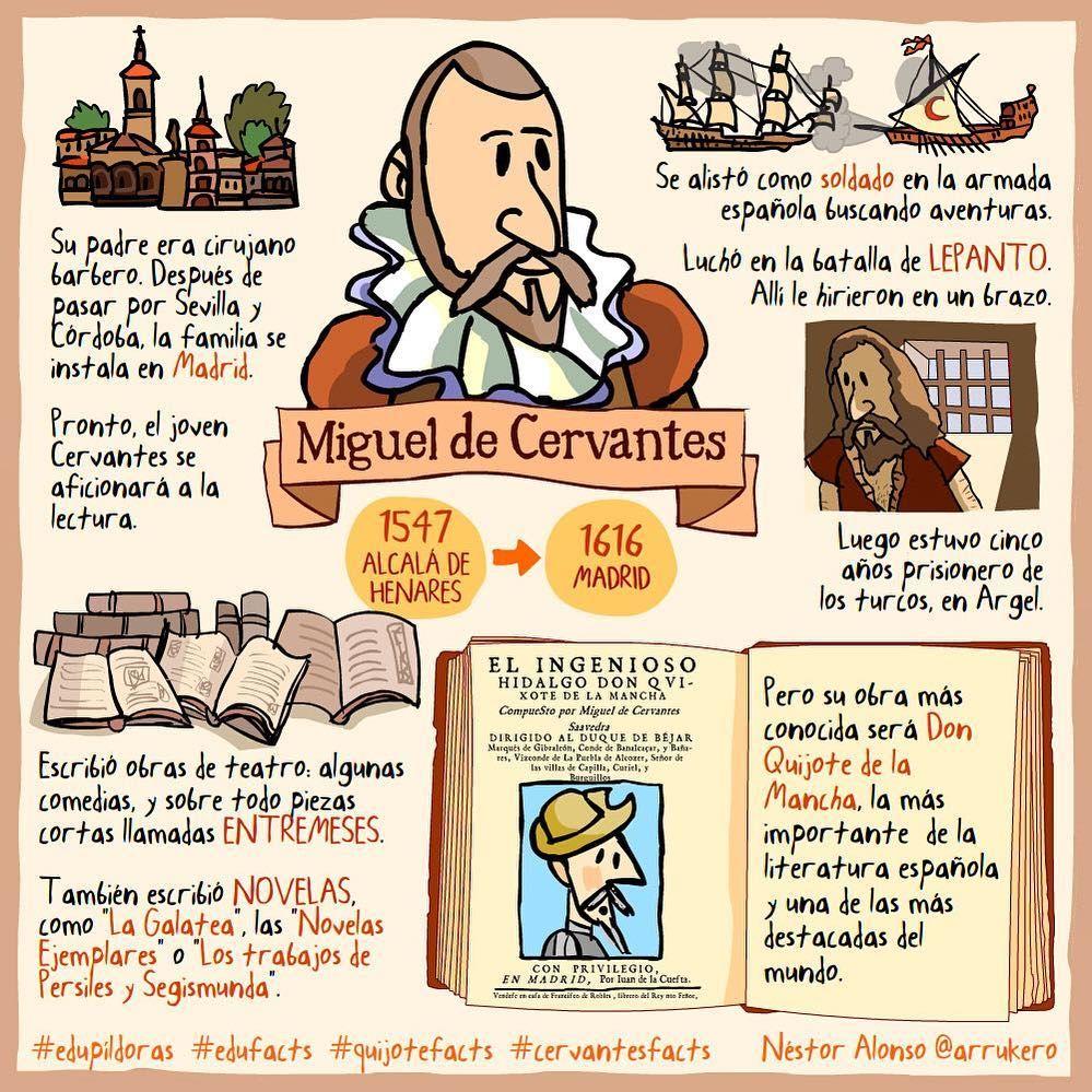 Miguel De Cervantes La Primera De Una Serie De Vinetas