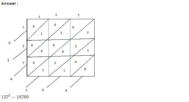 Squares and Square Roots RS Aggarwal Class 8 CBSE Maths