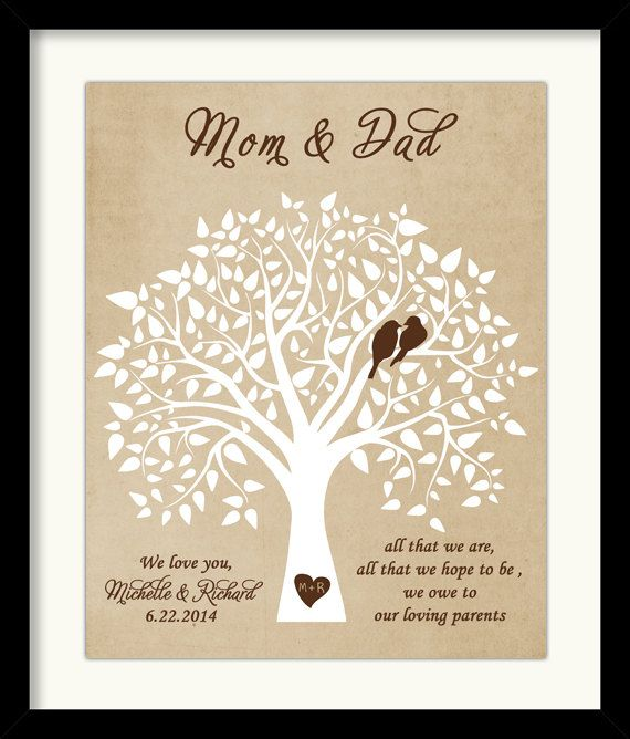 Gifts For Parents Wedding Day: Wedding Gift For Parents From Bride And Groom By