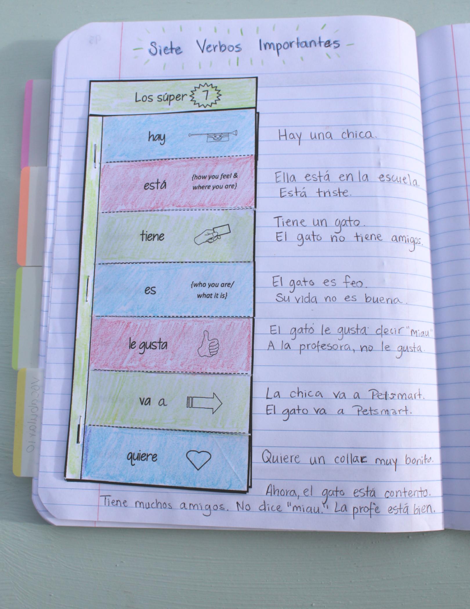 Spanish Notebook Section 3: Grammar Structures | Spanish