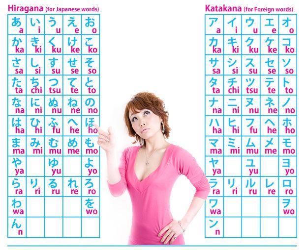 Httpkawaiijapaneseimagesjapanese alphabet pronunciation how httpkawaiijapaneseimagesjapanese alphabet pronunciation altavistaventures Images