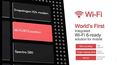 Qualcomm Snapdragon 855 Processor Explain, 5G, AI, 7nm