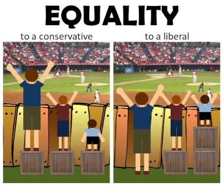 This is clearly a liberal-biased image; I'd like to know what the conservative…