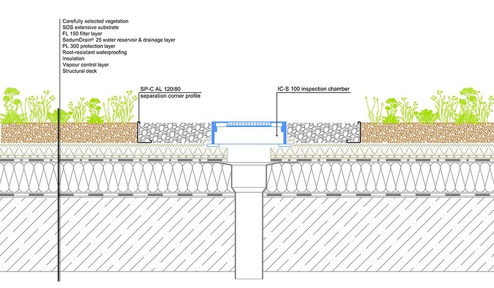 Green Roof Section Dwg Google Search Construction