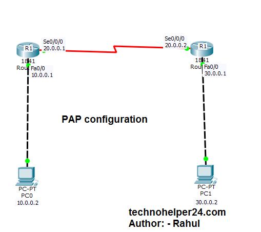 How to configure PAP {Password...
