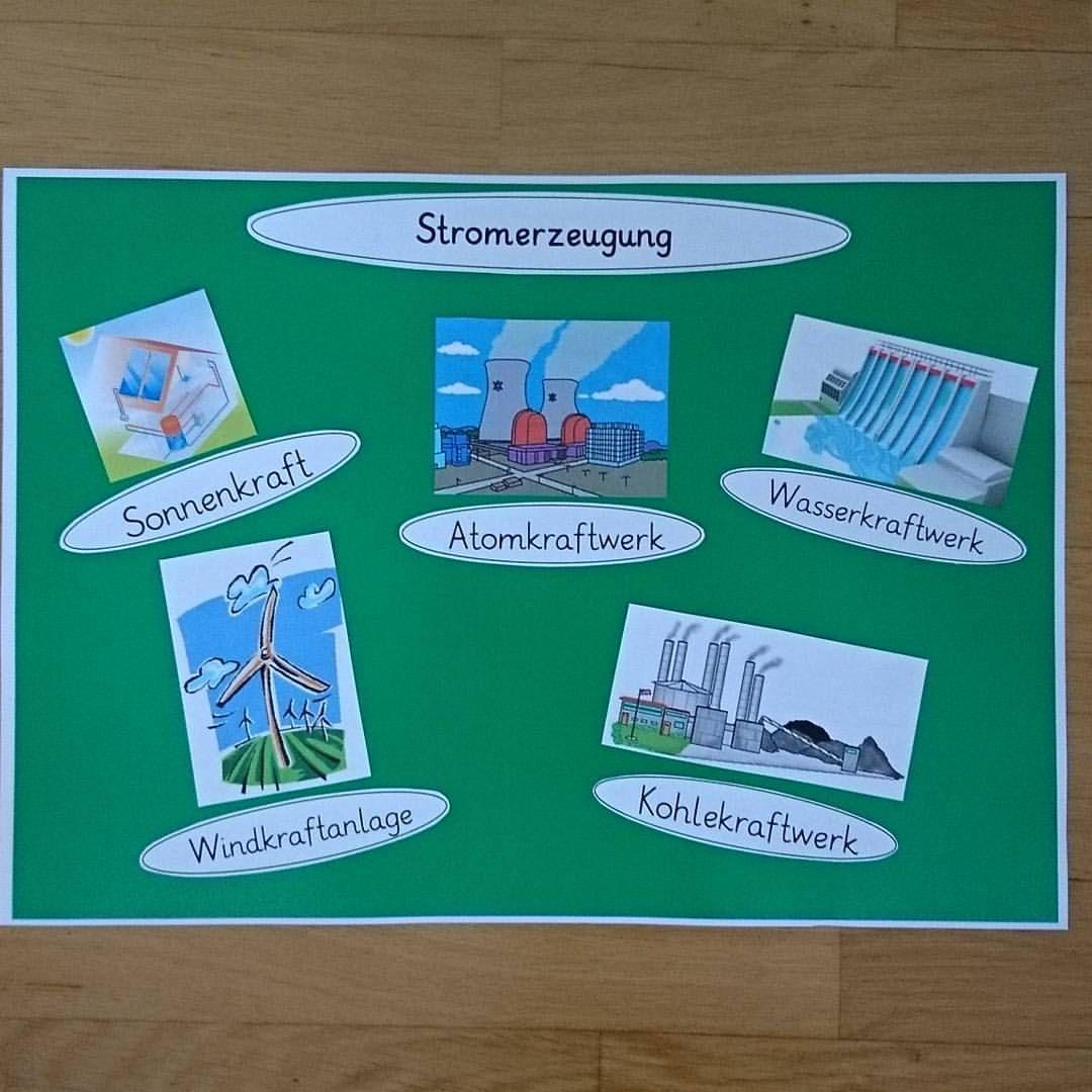 Und Ein Weiteres Lernplakat Zur Stromerzeugung Bilder Von