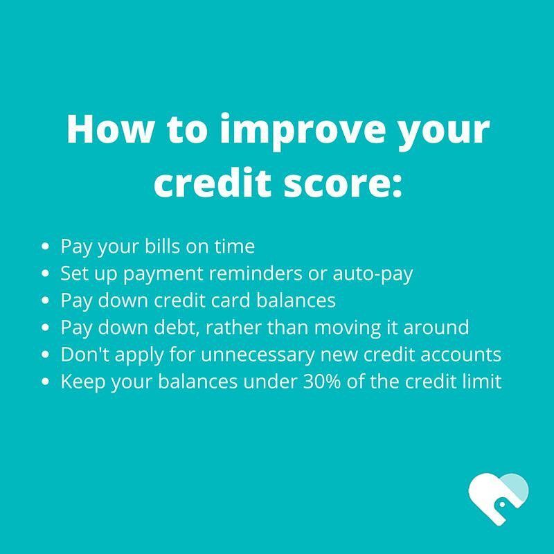 Now you know what a creditscore is why it matters and