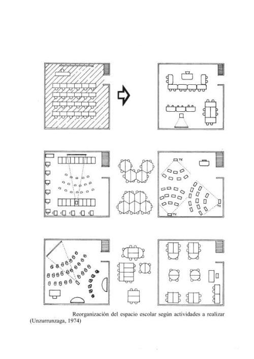 Classroom Furniture Cad Blocks ~ La distribuciÓn de los pupitres en el aula clase
