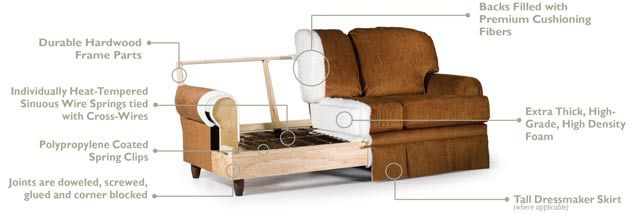 Beachcroft Sofa with Cushion by Signature Design by Ashley at John V  Schultz Furniture