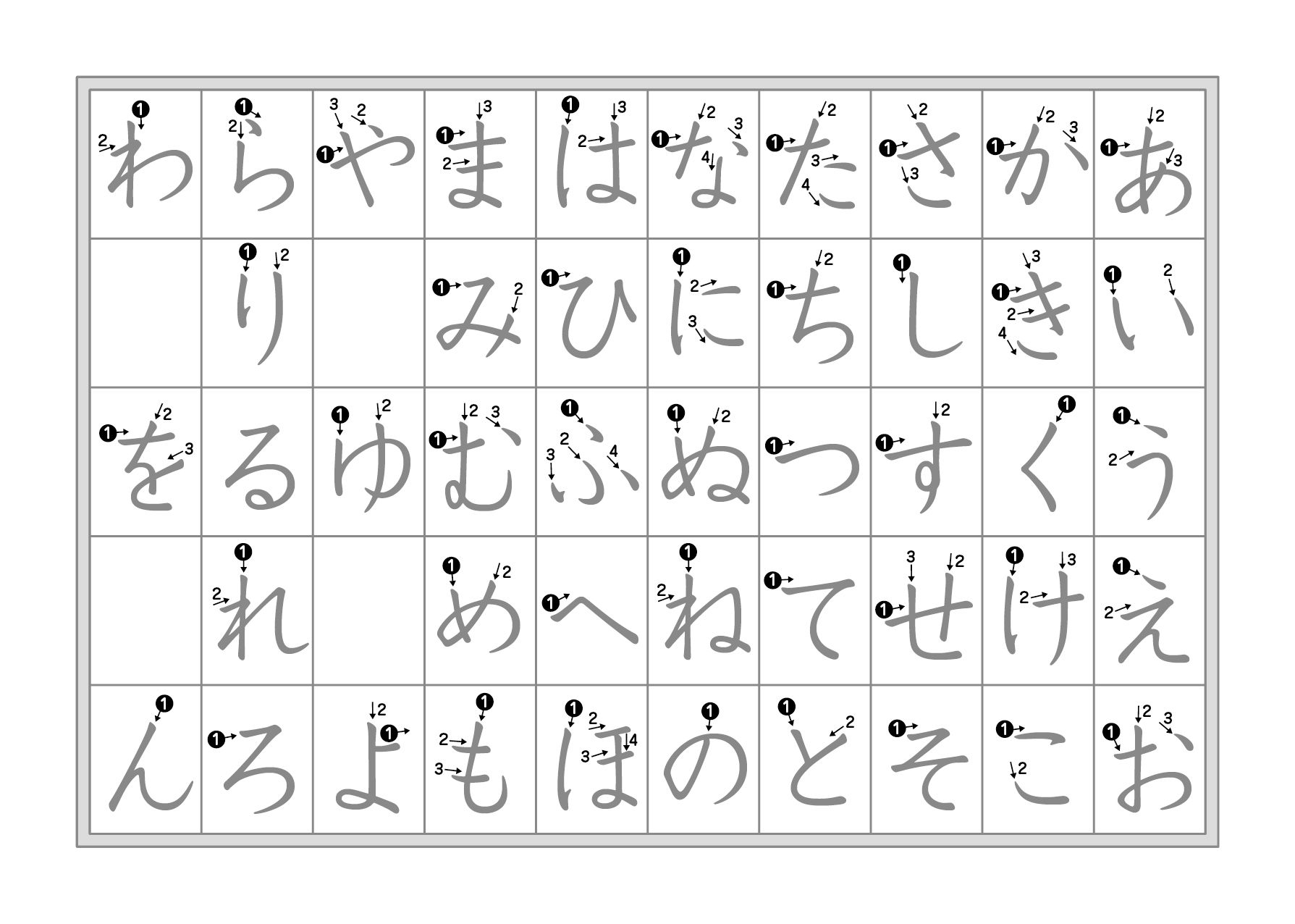 27 Hiragana Charts Stroke Order Practice Mnemonics And