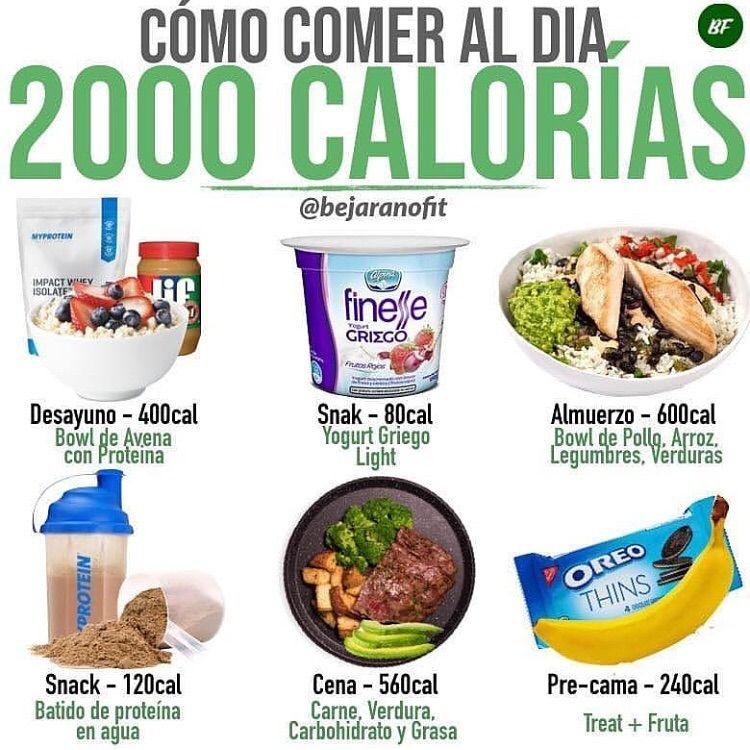 Como Comer 2000 Calorias Al Dia Regalame Un Hola O Gracias Para Saber Que Me Lees Aqui Te Muestro Un Ejemplo De Como Receitas Alimentacao Proteina