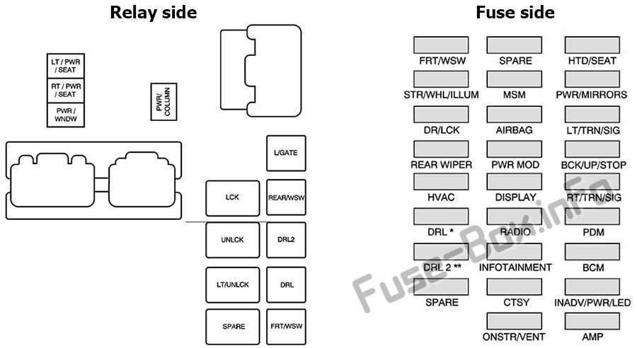 instrument panel fuse box diagram buick enclave (2008, 2009 2009 Buick Enclave Fuse Box fuse box on buick enclave wiring diagram