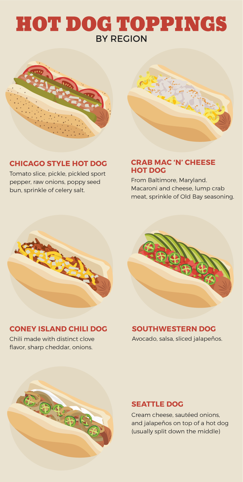 Hot Dog Toppings By Region - Gourmet Hot Dogs By Region