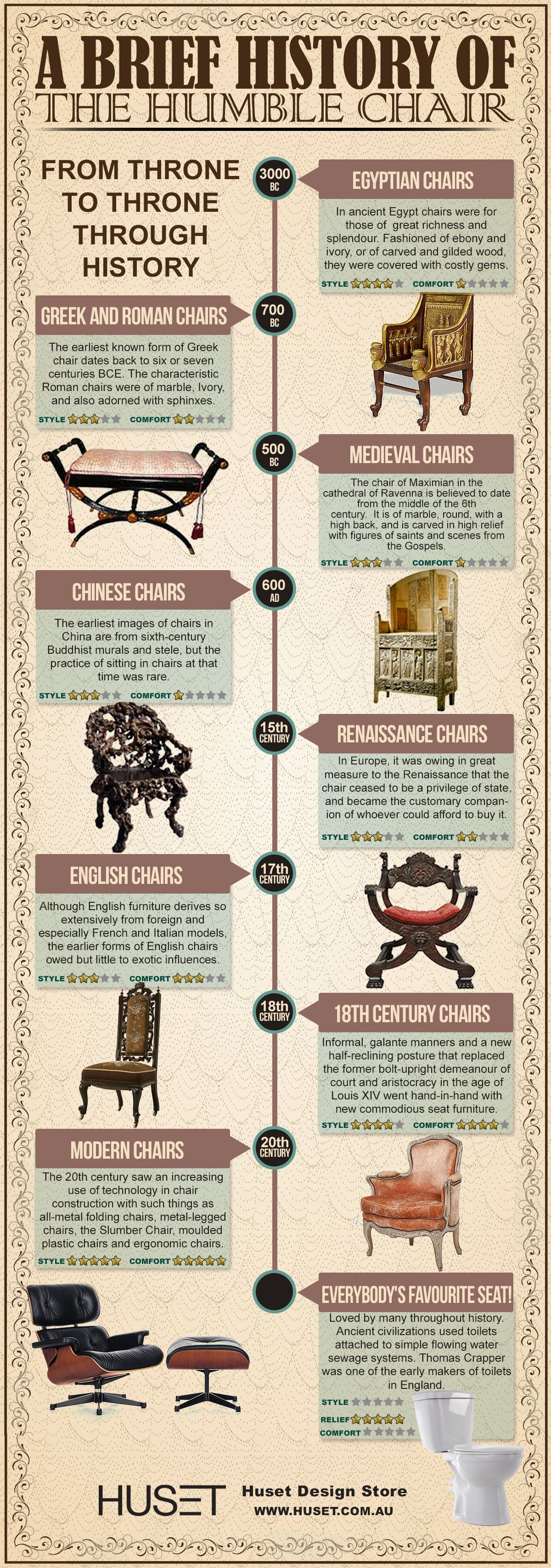 A Guide To Rustic Décor A Brief Introduction To This: A Brief History Of The Humble Chair