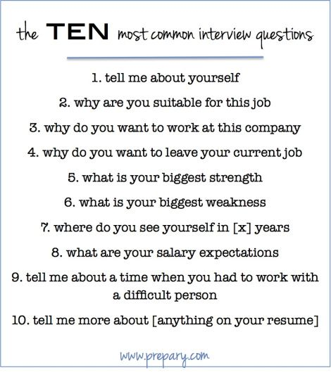Wonderful 10 Most Common Interview Questions And How To Refine Them; Thanks @The  Prepary
