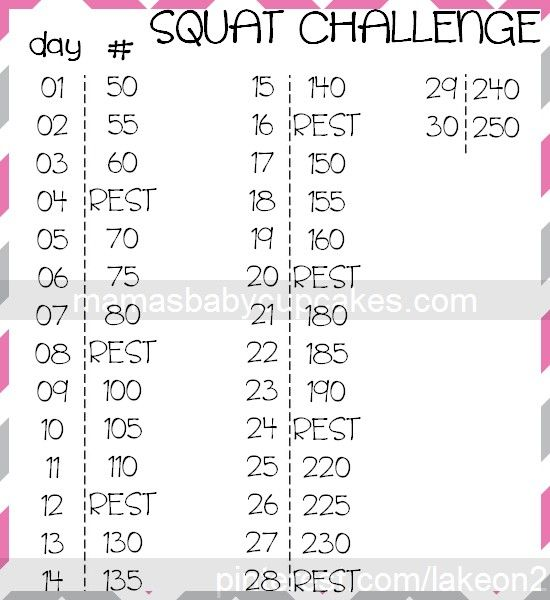 photograph relating to 30 Day Squat Challenge Printable named Pin upon I Require My Thigh Hole Back again!