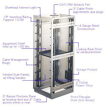 Metal Cabinet U0026 Enclosure Manufacturer, Stainless Steel, Electrical, U0026  Electronic Enclosures, Wall