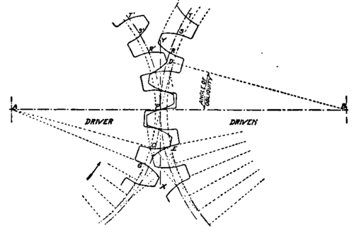 5e10b2885406e24860a5bbdc043508f3 diagram showing pair of involute gears in mesh png (500×322