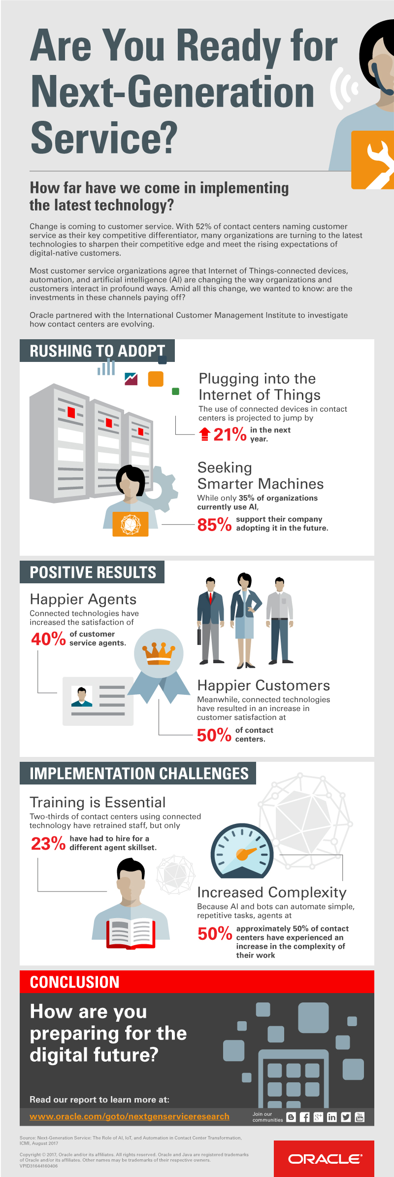 Has Next Gen Service Hit The Contact Center Modern Service Experience Blog Contact Center Positive Results Service