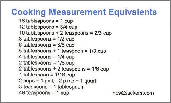Cooking Substitutions And Equivalents  Measurement Conversion