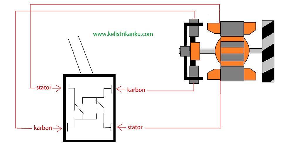 Cara memasang saklar bor setting putaran bolak balik dan speed cara memasang saklar bor setting putaran bolak balik dan speed kontrol pengatur kecepatan cheapraybanclubmaster Choice Image