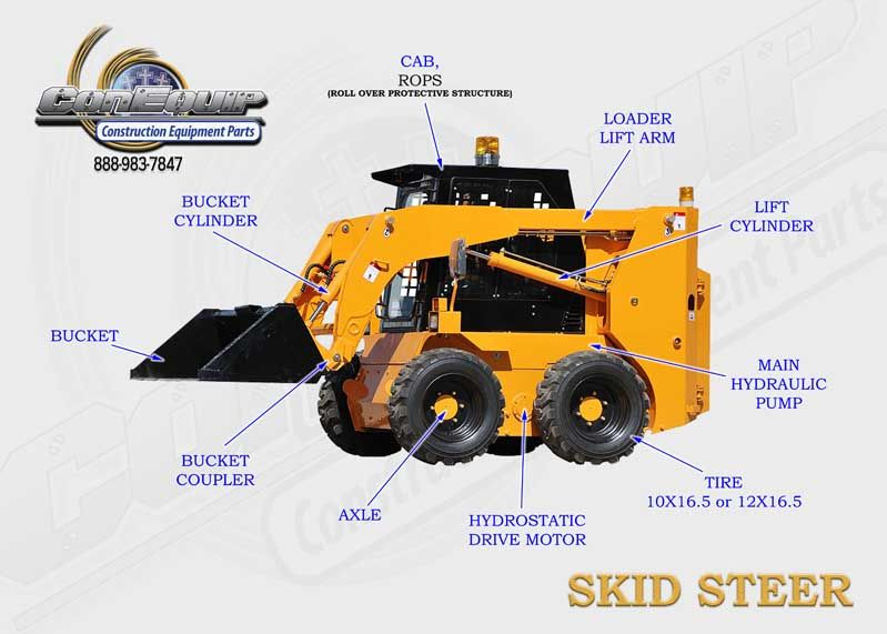 Skid Steer Part Diagram Image  With Images