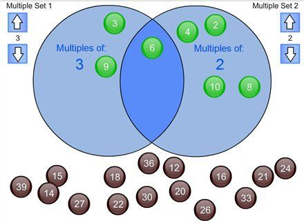 Thumbimg515xg Ict For Sen Pinterest Math