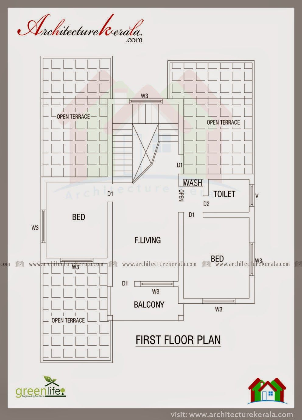 Amazing 2000 Square Feet House Plan And Elevation Kerala Building Type House Plan ,  Greenlife Engineering Solution Palakad