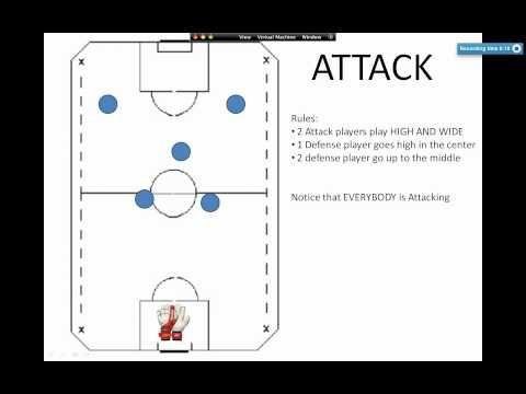 Coaching Soccer 101 Soccer Coaching And Youth Soccer Drills Soccer Soccer Soccer Drills Soccer Skills