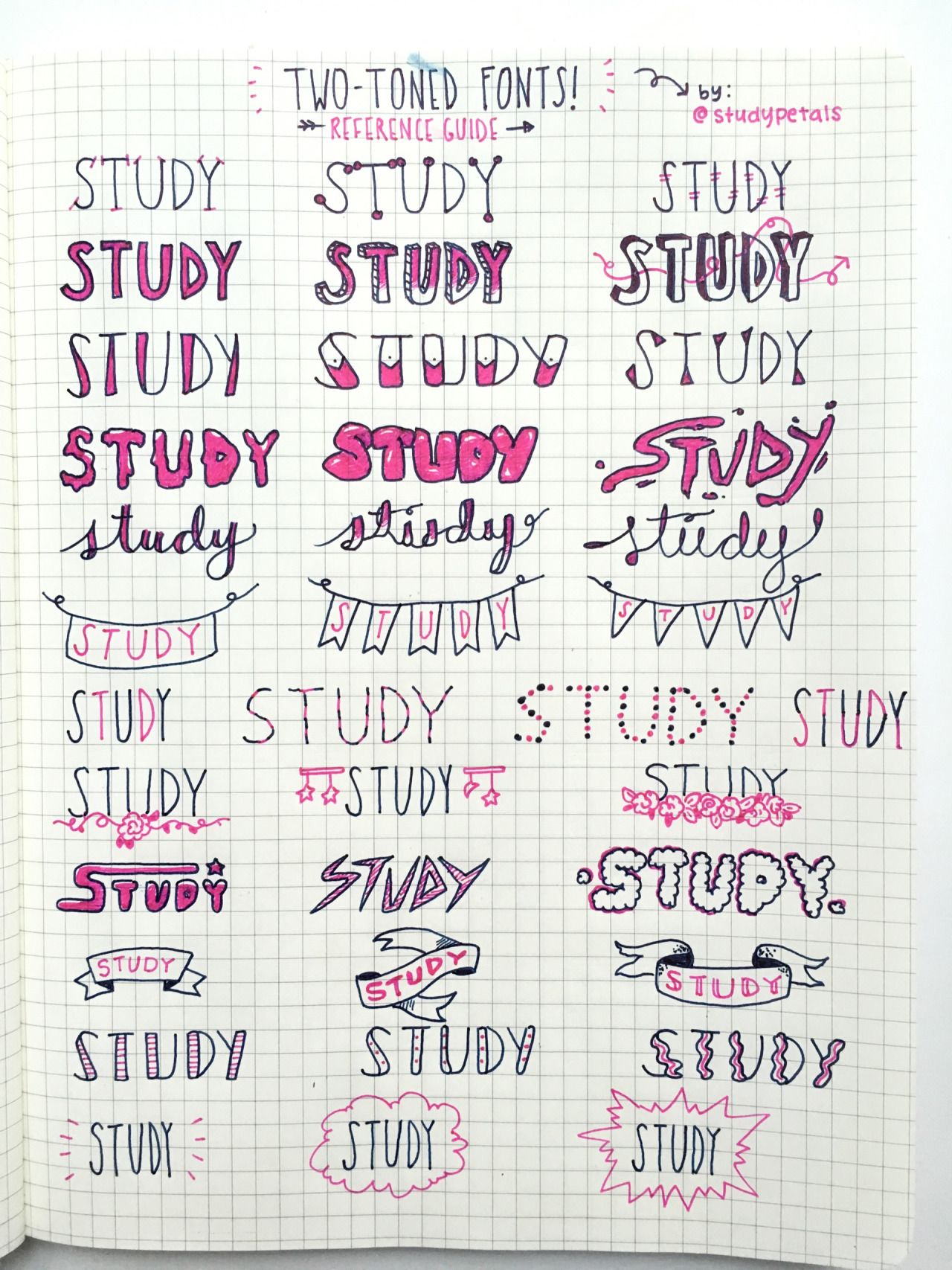 studypetals: 3.8.16+2:05pm // 12/100 days of productivity ...
