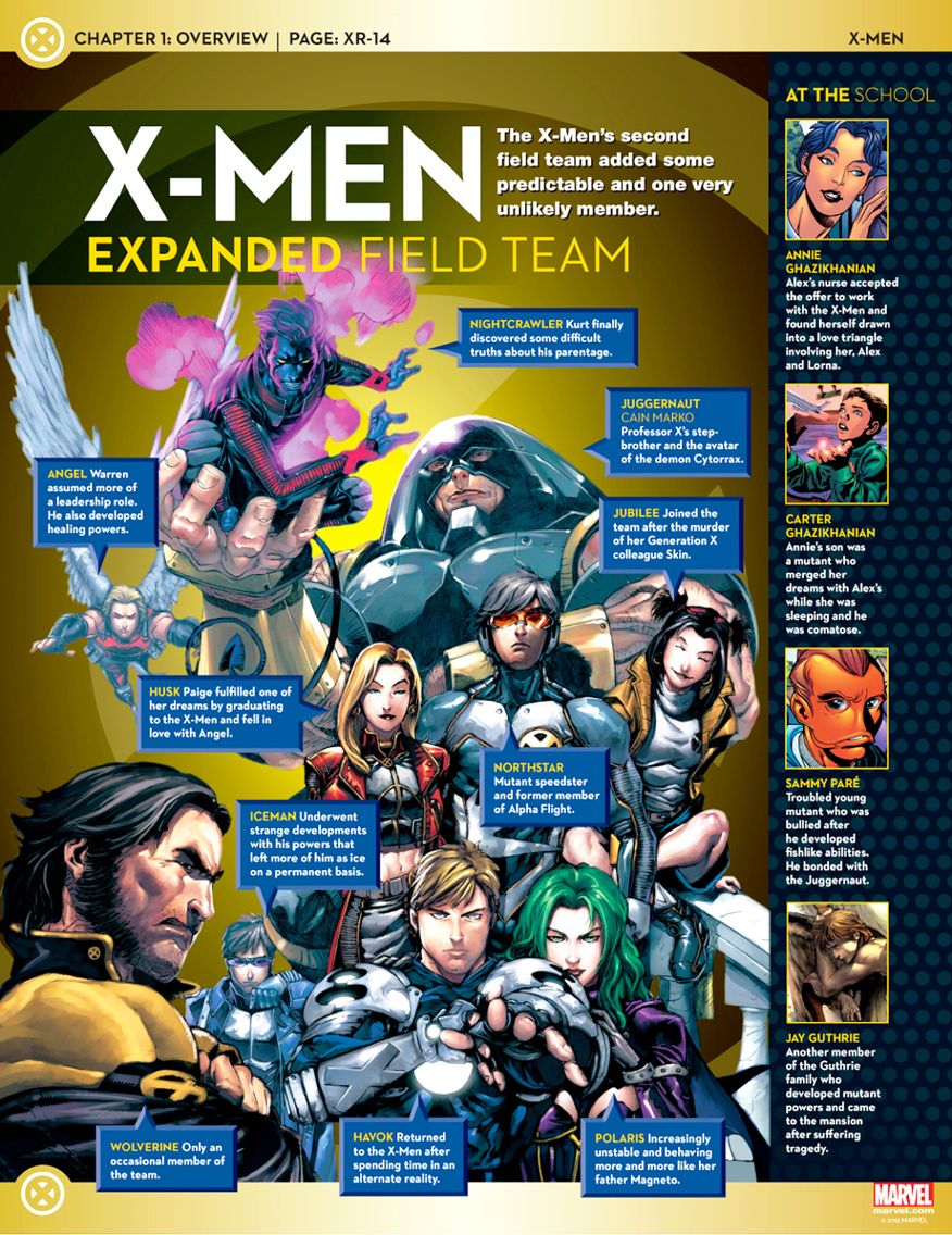 X Men Expanded Field Team X Men Marvel Superheroes Marvel Xmen