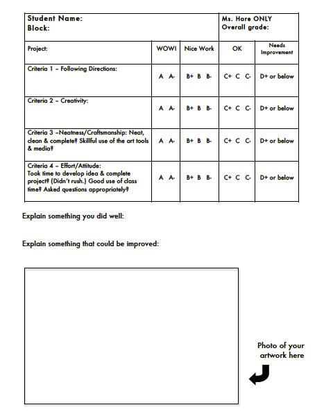 Student Directed Rubrics | assessment rubrics | Art curriculum, Art