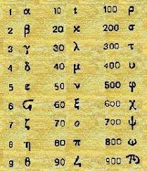 Resultado De Imagen Para Dibujos Quimbayas Historia Letras Griegas Escritura Antigua Tipografia Griega