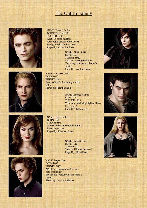 Cullen Family Twilight Saga Quotes Twilight Saga Books