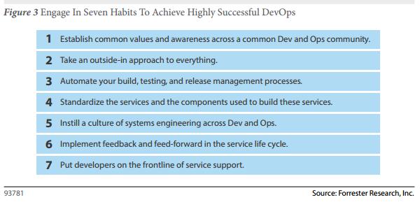 7 Habits to Achieve DevOps Success