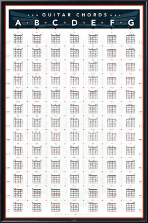 Guitar a to z guitar chords : 1000+ images about I love my Guitar! on Pinterest