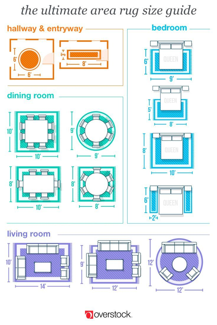 How to pick the best rug size and placement area rug - Sizes of area rugs for living room ...