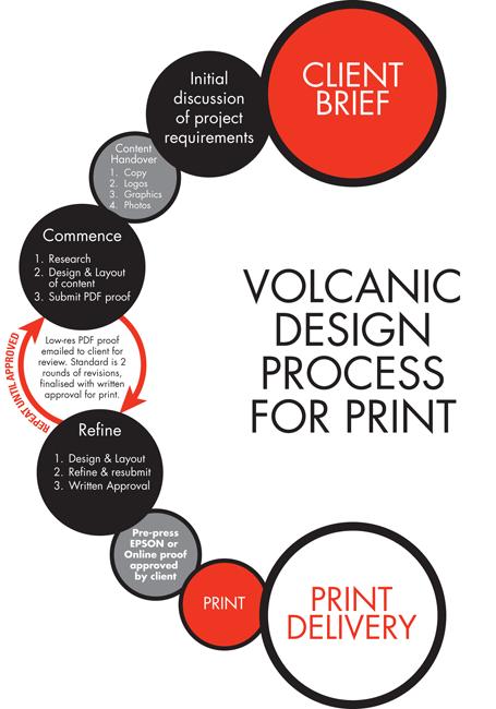 creative flow chart designs wwwpixsharkcom images