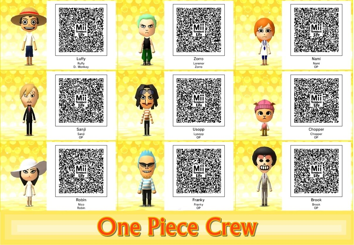 One Piece Qr Codes, One Piece, Coding, Programming