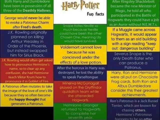 Harry Potter Harry Potter Fun Facts Harry Potter Facts Potter Facts