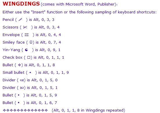 how to add bullets in word with keyboard