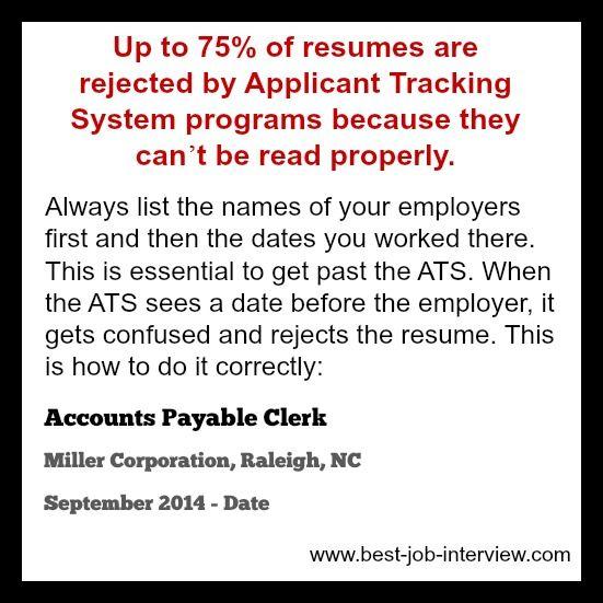 Create a resume that beats the ATS | Job Search, Job Interviews ...