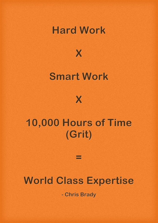 High Achievement Formula For Success Hard Work X Smart Work X