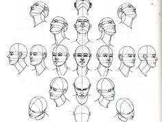 Lados de una cabeza al dibujarla